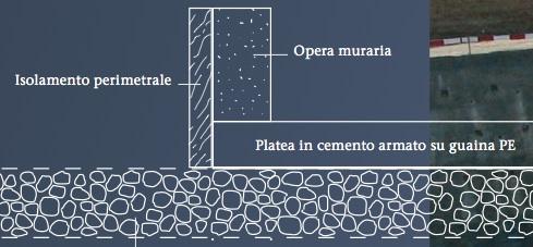 Radon - Vetro cellulare, il vetro meno usato in Italia. 12