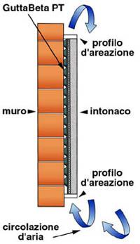 tag-muro-umido-intonaco1