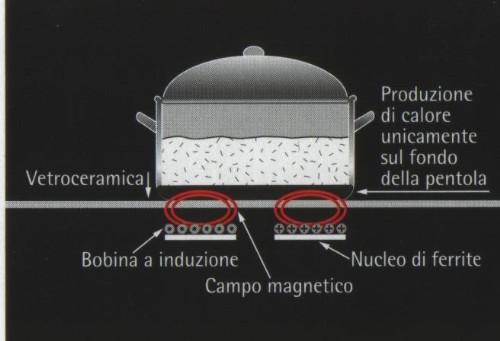 tag-fori-ventilazione