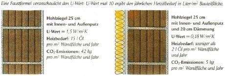 trasmittanza - Coefficiente di trasmittanza termica U 6
