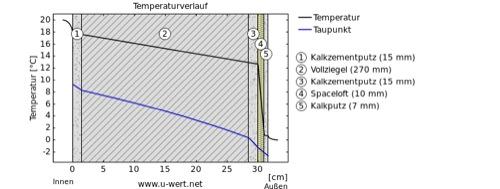 spaceloft-1cm