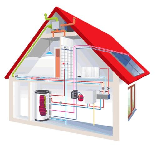 Pannello Solare Per Pompa Di Calore : Acqua calda sanitaria espertocasaclima