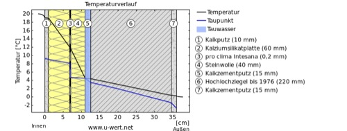 calcio-silicato-6-freno-al-vapore-lana-di-roccia