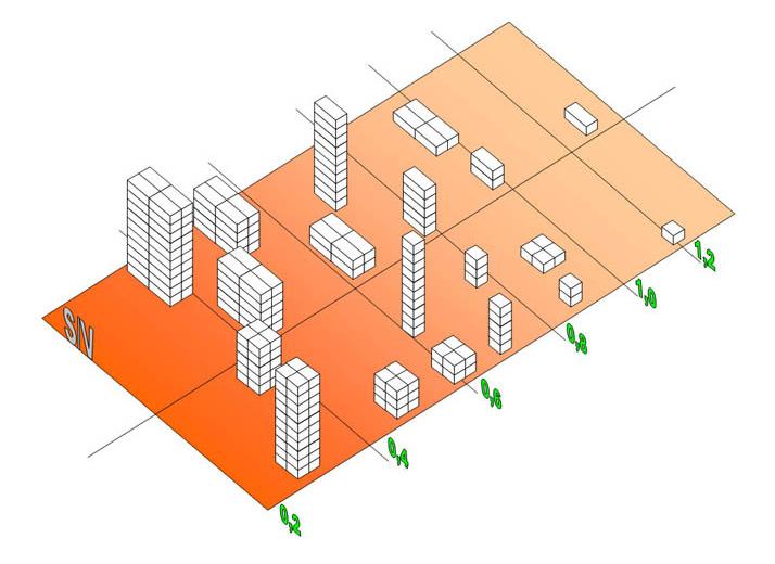 involucro - Spessore del cappotto e forma di un edificio - il rapporto S/V 14