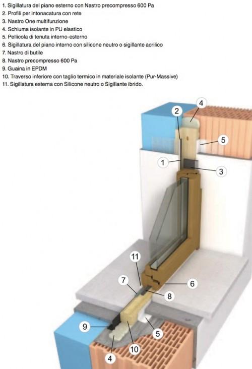 Posa corretta del serramento ancora dubbi espertocasaclima - Coibentazione davanzali finestre ...