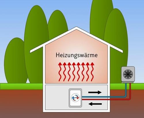 acqua calda sanitaria & solare termico - Pompa di calore = migliore progetto? 18