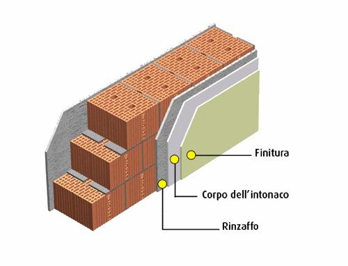 costruire in laterizio - Intonaco esterno 26