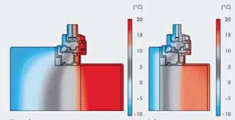 posizione serramento isoterme
