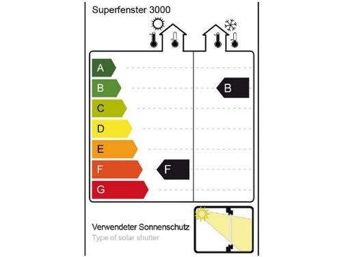 serramento apporti solari
