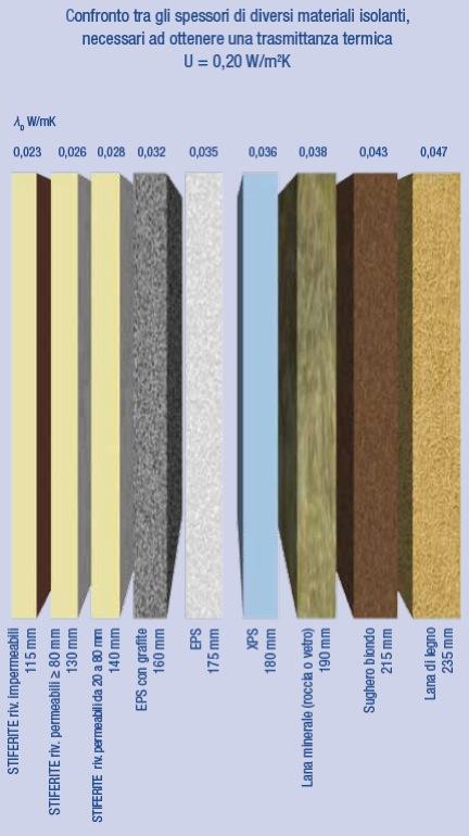 muffa - L'isolamento interno in cartongesso e lana di roccia di Valter 30