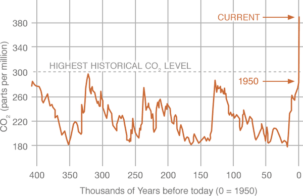 clima - La nostra casa e il clima che cambia 24