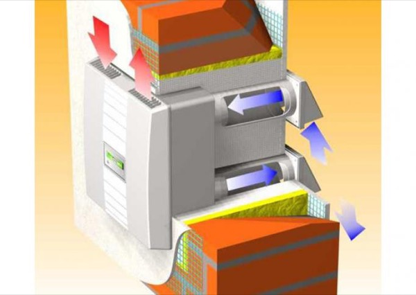 ventilazione - Fare il pieno di ioni negativi senza rinunciare alla VMC 22