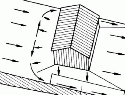 Impermeabilizzare o progettare un drenaggio