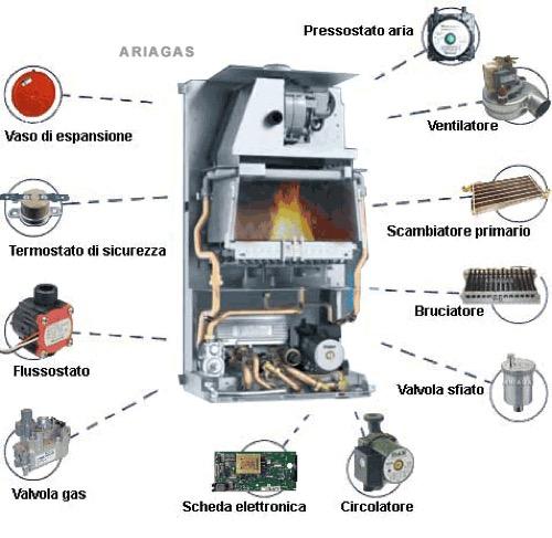 caldaia condensazione manutenzione-01