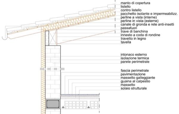 Infiltrazioni di rumori nella mansarda con tetto in legno di Pietro - contributo-03