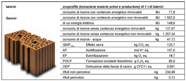 casa-consumo-energetico-basso-impatto-ambientale-lca-nzeb-zeb-passivhaus-classe-g-ape-02