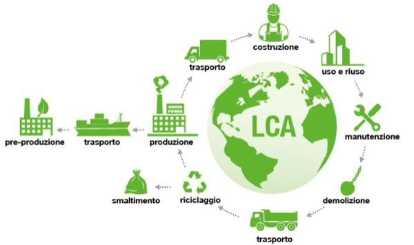 casa-consumo-energetico-basso-impatto-ambientale-lca-nzeb-zeb-passivhaus-classe-g-ape-04