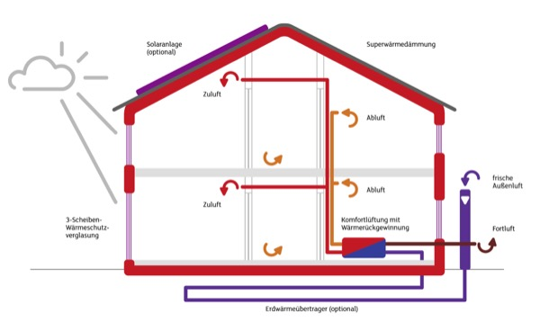 involucro-edilizio-stratigrafie-termotecnico-04