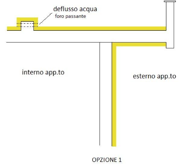 isolamento lastrico solare - Tetto piano con trave sporgente e parapetto, come isolare l'estradosso? 4