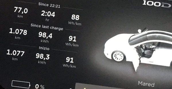 e-auto - Hypermiling è una forma di risparmio energetico, come in auto così a casa 8