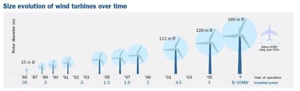energia elettrica - la rivoluzione energetica dividerà la società? addio 2017 30