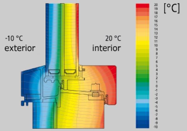 consigli di posa - Ecobonus serramenti dal 65% al 50%, caldaia 65% 8