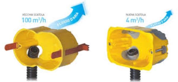 isolamento lato interno - Isolamento interno e soluzioni per impianti elettrici 18