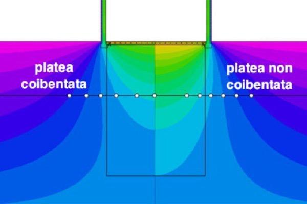 dispersioni verso il basso - Platea per casa in x-lam a Ravenna 4