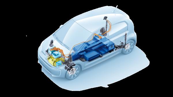 e-auto - Energia libera o liberi di scegliere quale auto e quale energia 30
