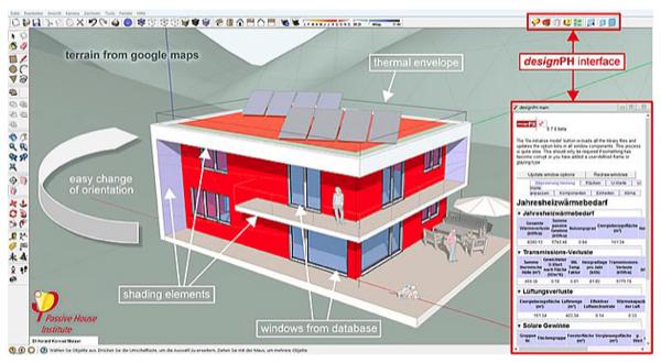 Architettura - Il sistema BIM, efficiente processo di progettazione e di costruzione 4