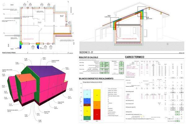 Architettura - Il sistema BIM, efficiente processo di progettazione e di costruzione 8