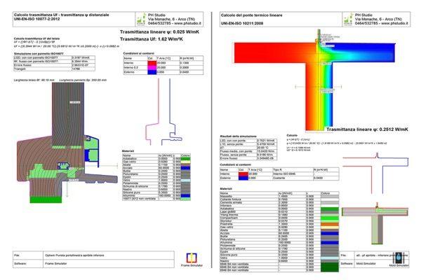 Architettura - Il sistema BIM, efficiente processo di progettazione e di costruzione 32