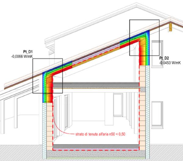 Architettura - Il sistema BIM, efficiente processo di progettazione e di costruzione 22