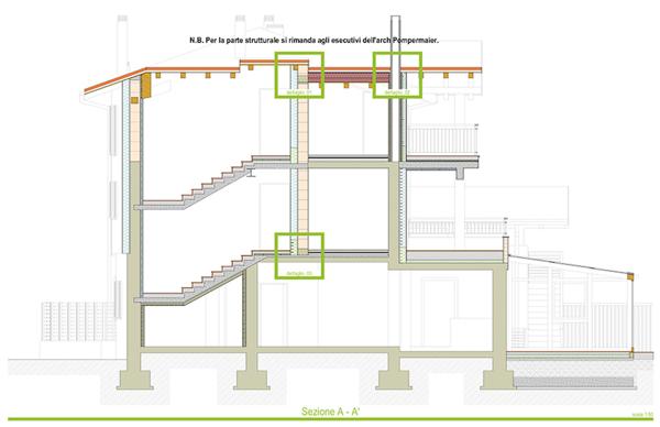 Architettura - Il sistema BIM, efficiente processo di progettazione e di costruzione 18