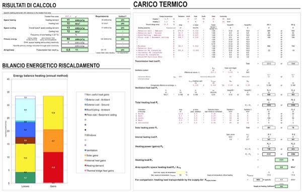 Architettura - Il sistema BIM, efficiente processo di progettazione e di costruzione 10