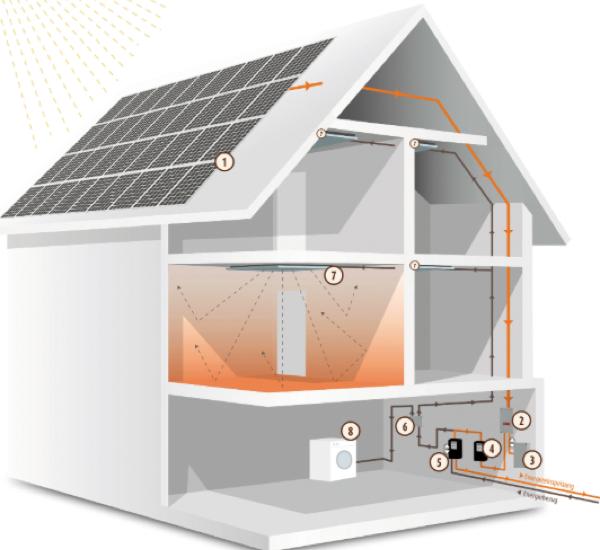 riscaldamento a infrarossi - Il riscaldamento a infrarossi e i suoi bassi costi di investimento 24