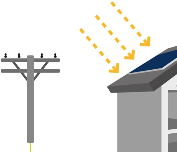 Elettricit espertocasaclima for Pannello radiante infrarossi amazon