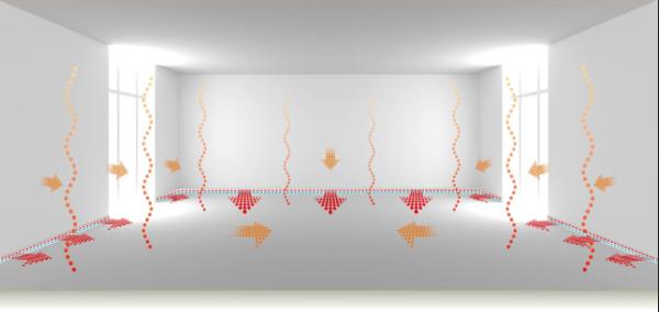 nozioni isolamento involucro - Riscaldare un seminterrato, comfort e temperatura operante 4