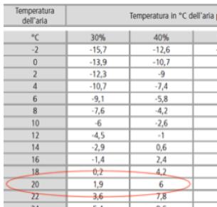 comprendere la muffa - Risolvere il problema dell'umidità in cantina o nel seminterrato 14