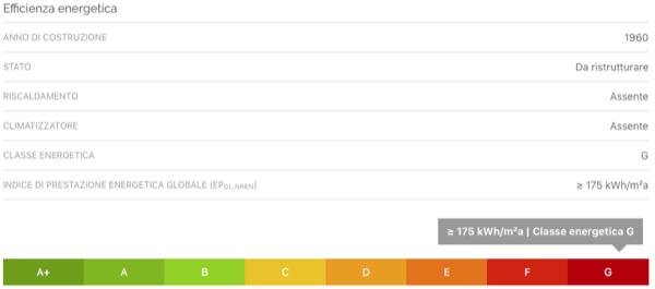 nozioni isolamento involucro - Verifica delle perdite per trasmissione di pareti e serramenti in appartamento al piano intermedio in Clima caldo 4