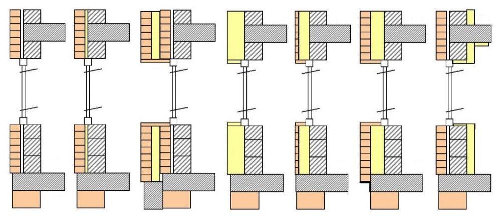 - Progettazione isolamento termico 2