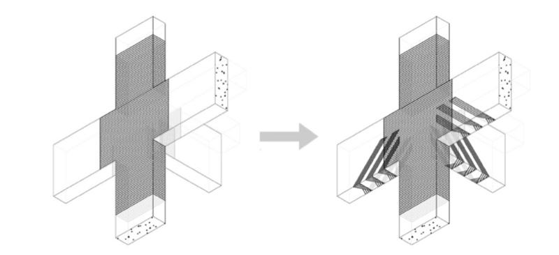 EDIFICIO & TIPOLOGIA COSTRUTTIVA : - Sismabonus e la scelta del rinforzo  delle strutture in cemento armato e in muratura 26