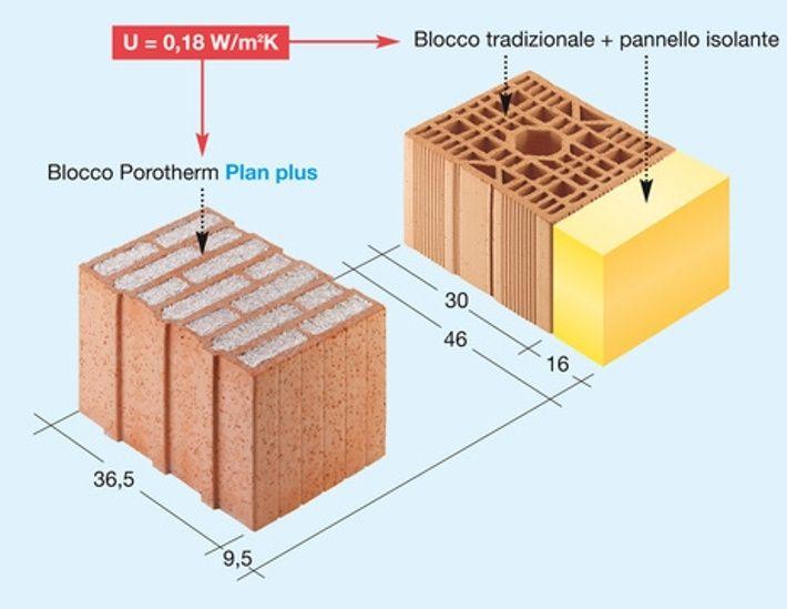 costruire in laterizio - Costruire o ricostruire con laterizio rettificato e facciata ventilata 4