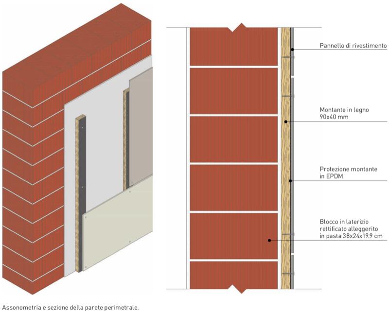 costruire in laterizio - Costruire o ricostruire con laterizio rettificato e facciata ventilata 2