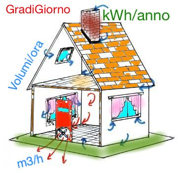 ventilazione - Tenuta all'aria e risparmio sul riscaldamento con e senza VMC 2