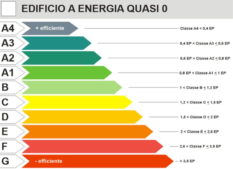 superbonus-110-efficienza-energetica-bonus