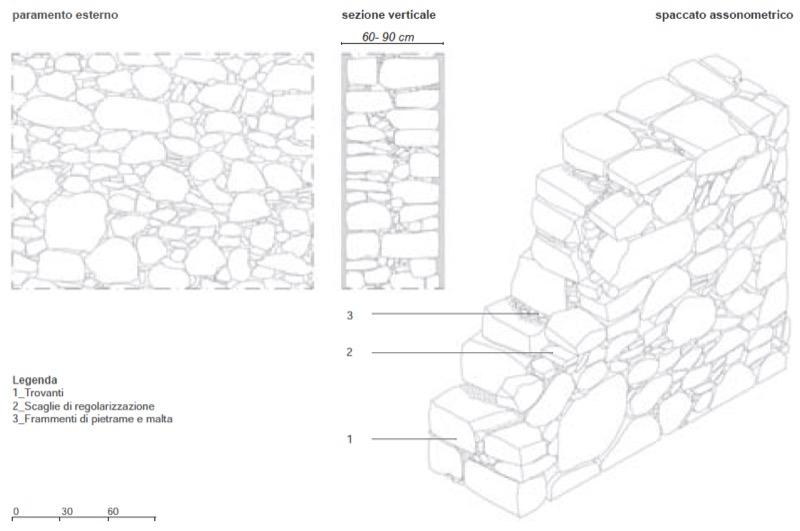 Architettura - L' isolation en granit devient une maison de vacances en Corse 56