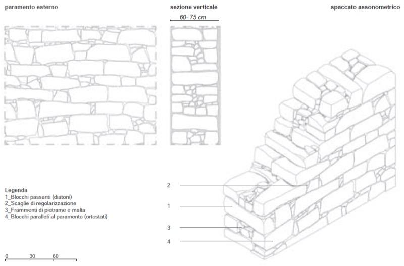 Architettura - L' isolation en granit devient une maison de vacances en Corse 60