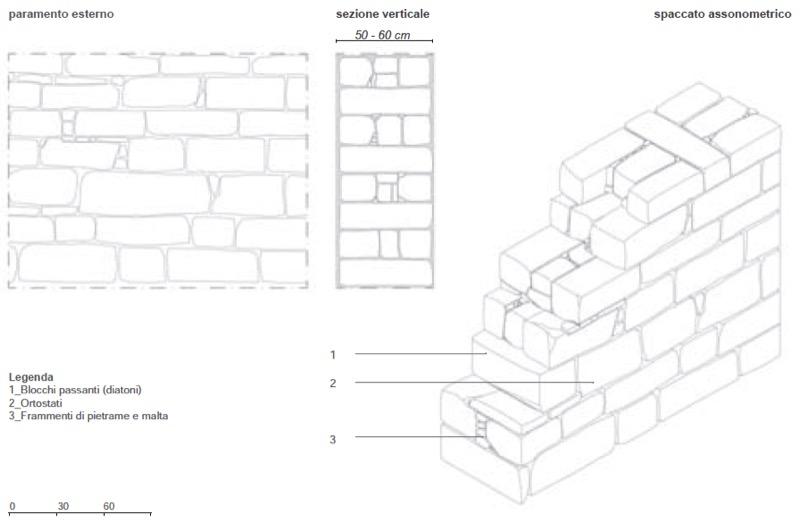 Architettura - L' isolation en granit devient une maison de vacances en Corse 68