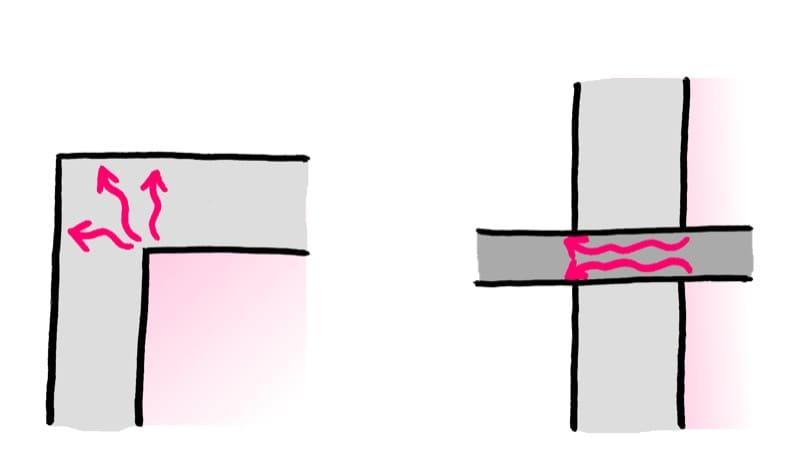 comprendere la muffa - Come eliminare la muffa per sempre, 3 modi 8